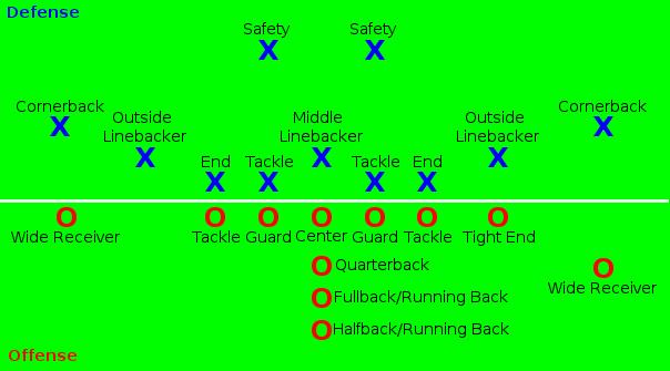 defensive-line