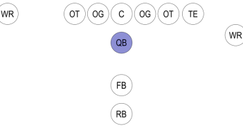 offensive-line