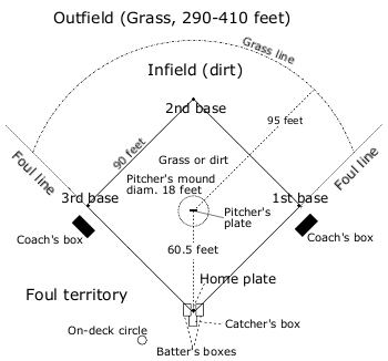 Baseball_field_overview.png