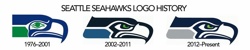 http://3.bp.blogspot.com/-1HmuKReM4ss/UugQccCfdyI/AAAAAAAAFBg/jk-RxzMEltg/s1600/logohistory.jpg