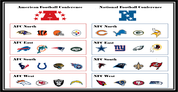 http://againstthenumber.com/wp-content/uploads/2015/05/Free-NFL-Predictions-Divisions.png