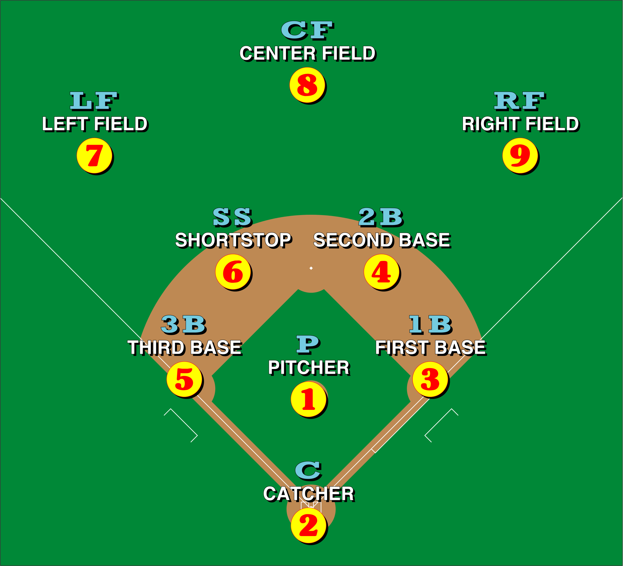 Baseball_positions.svg.png